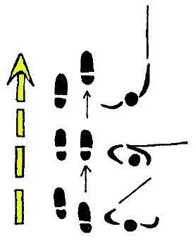 Points de techniques mouvements de base suite 6